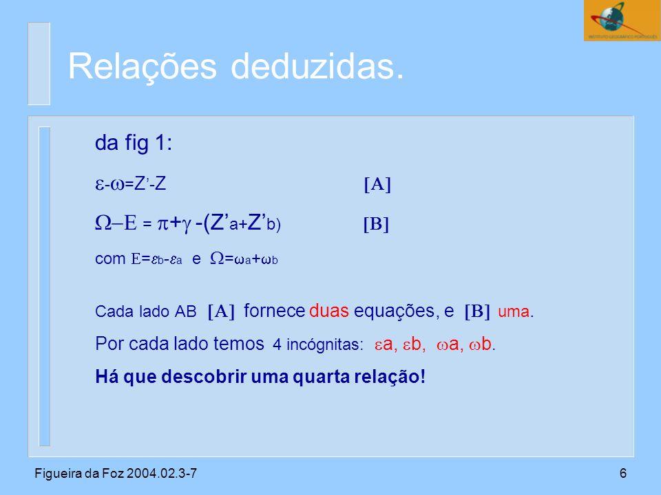 Figueira da Foz 2004.02.3-76 da fig 1: - = Z - Z = + -(Z a+ Z b) com = b - a e = a + b Cada lado AB fornece duas equações, e uma.