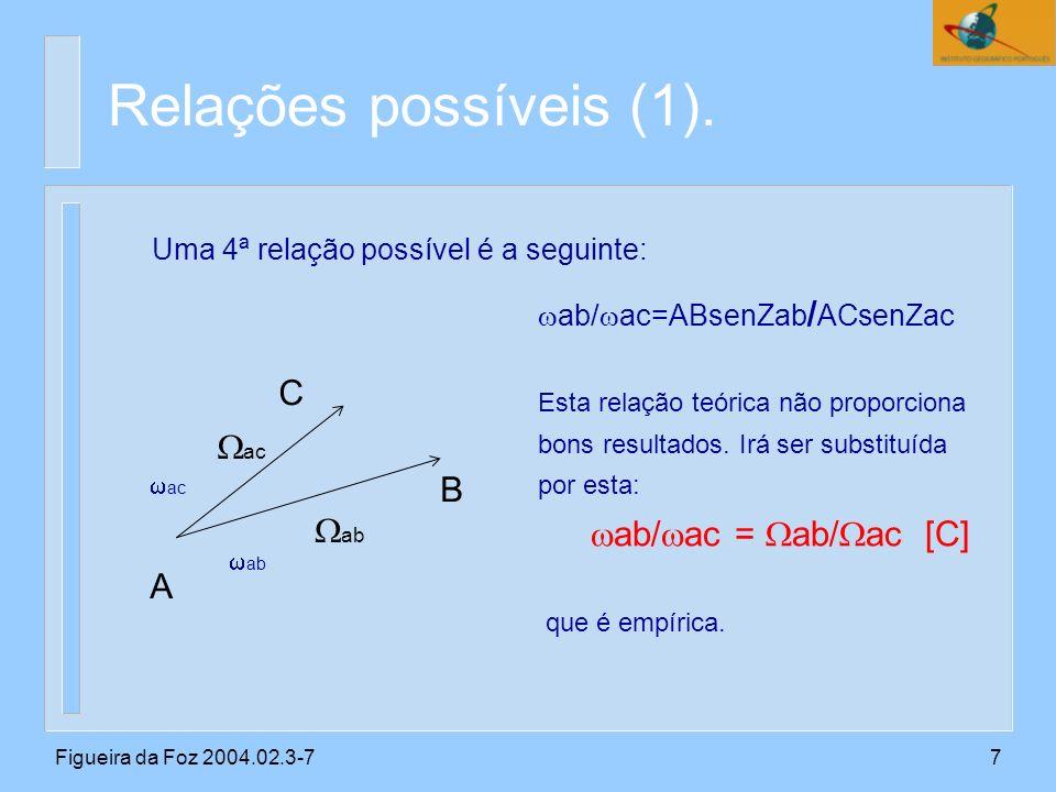 Figueira da Foz 2004.02.3-78 Vantagens: Robusta; Relaciona dois lados adjacentes.