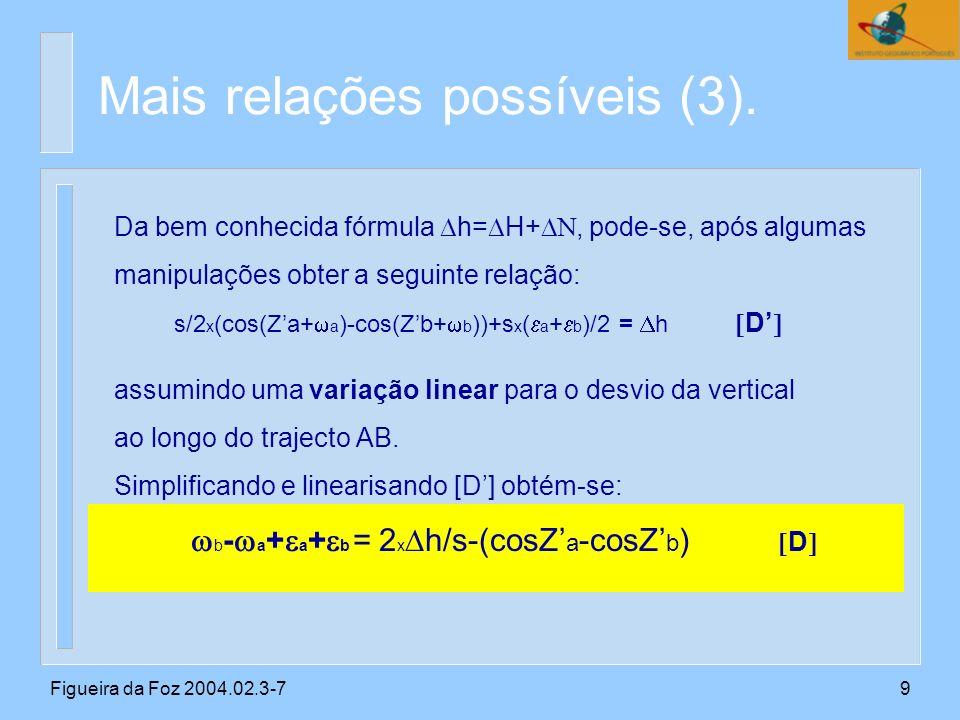 Figueira da Foz 2004.02.3-720 Caso geral: triângulos no Faial Açores, observados em 1997.