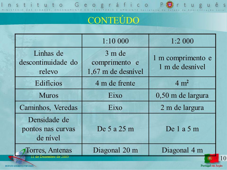 10 11 de Dezembro de 2003 CONTEÚDO 1:10 0001:2 000 Linhas de descontinuidade do relevo 3 m de comprimento e 1,67 m de desnível 1 m comprimento e 1 m de desnível Edifícios4 m de frente4 m 2 MurosEixo0,50 m de largura Caminhos, VeredasEixo2 m de largura Densidade de pontos nas curvas de nível De 5 a 25 mDe 1 a 5 m Torres, AntenasDiagonal 20 mDiagonal 4 m