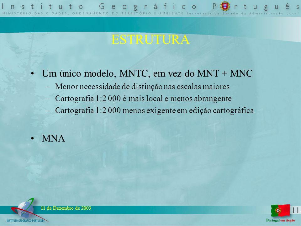 11 11 de Dezembro de 2003 ESTRUTURA Um único modelo, MNTC, em vez do MNT + MNC –Menor necessidade de distinção nas escalas maiores –Cartografia 1:2 000 é mais local e menos abrangente –Cartografia 1:2 000 menos exigente em edição cartográfica MNA