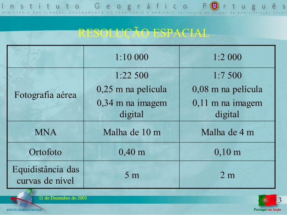 3 11 de Dezembro de 2003 RESOLUÇÃO ESPACIAL 1:10 0001:2 000 Fotografia aérea 1:22 500 0,25 m na película 0,34 m na imagem digital 1:7 500 0,08 m na película 0,11 m na imagem digital MNAMalha de 10 mMalha de 4 m Ortofoto0,40 m0,10 m Equidistância das curvas de nível 5 m2 m