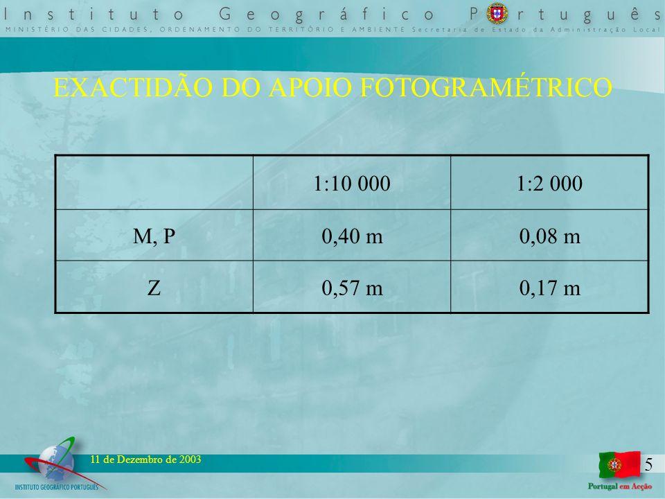5 11 de Dezembro de 2003 EXACTIDÃO DO APOIO FOTOGRAMÉTRICO 1:10 0001:2 000 M, P0,40 m0,08 m Z0,57 m0,17 m