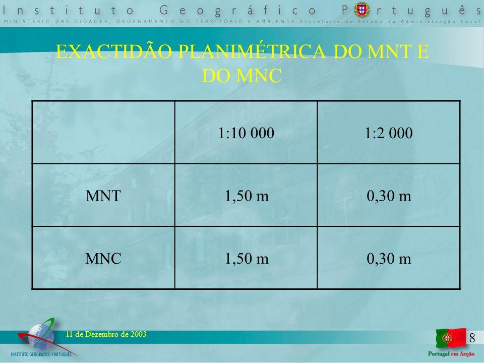 8 11 de Dezembro de 2003 EXACTIDÃO PLANIMÉTRICA DO MNT E DO MNC 1:10 0001:2 000 MNT1,50 m0,30 m MNC1,50 m0,30 m
