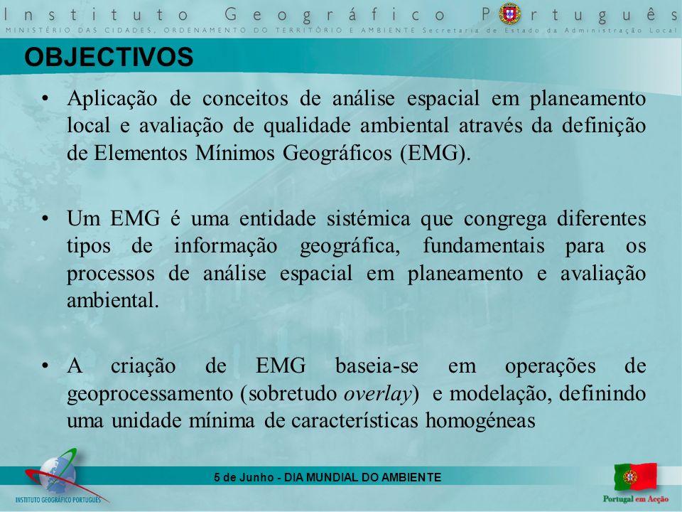 5 de Junho - DIA MUNDIAL DO AMBIENTE OBJECTIVOS Aplicação de conceitos de análise espacial em planeamento local e avaliação de qualidade ambiental através da definição de Elementos Mínimos Geográficos (EMG).