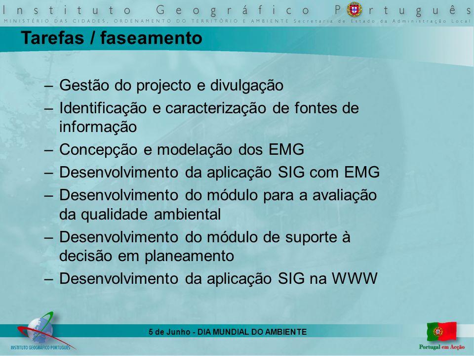 5 de Junho - DIA MUNDIAL DO AMBIENTE Tarefas / faseamento –Gestão do projecto e divulgação –Identificação e caracterização de fontes de informação –Concepção e modelação dos EMG –Desenvolvimento da aplicação SIG com EMG –Desenvolvimento do módulo para a avaliação da qualidade ambiental –Desenvolvimento do módulo de suporte à decisão em planeamento –Desenvolvimento da aplicação SIG na WWW
