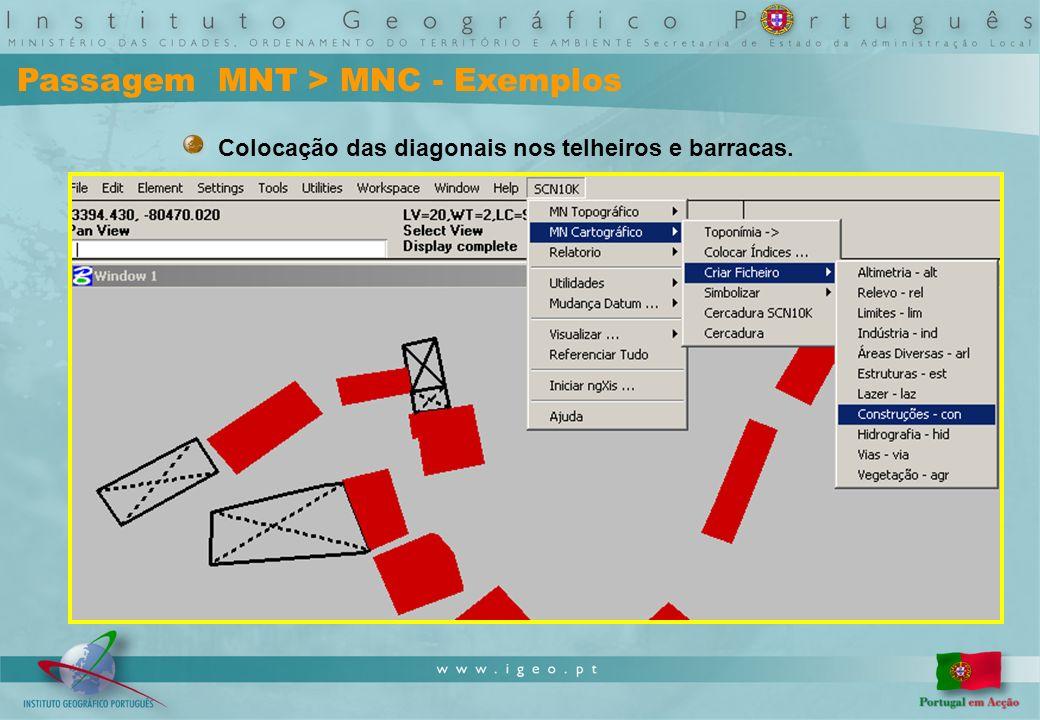 Produção MNC - Exemplos Colocação dos índices nas curvas de nível.