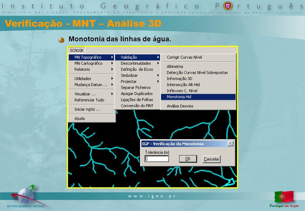 Verificação - MNT – Análise 3D Monotonia das linhas de água.