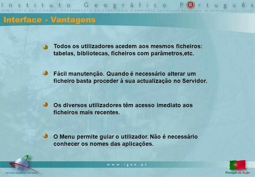 Interface - Vantagens Todos os utilizadores acedem aos mesmos ficheiros: tabelas, bibliotecas, ficheiros com parâmetros,etc.