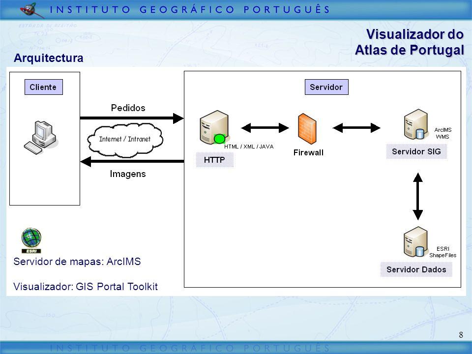 9 Visualizador do Atlas de Portugal Web Map Service – Atlas de Portugal http://62.48.187.117:8181/wmsconnector/com.esri.wms.Esrimap/Atlas?request=getcapabilities&service=WMS Getcapabilities