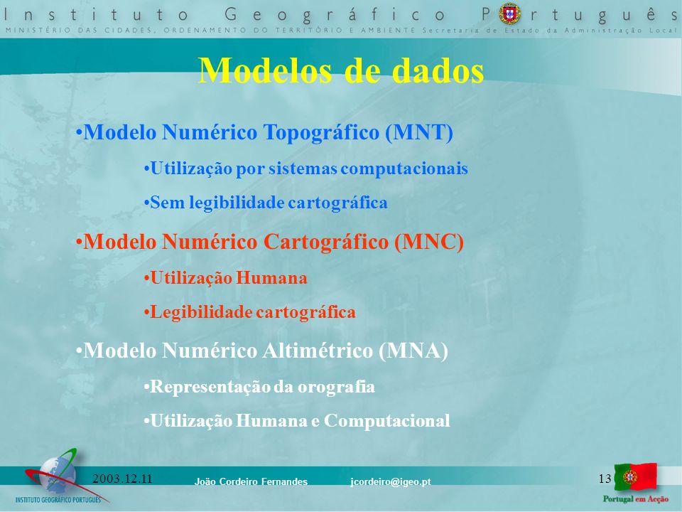 João Cordeiro Fernandes jcordeiro@igeo.pt 132003.12.11 Modelos de dados Modelo Numérico Topográfico (MNT) Utilização por sistemas computacionais Sem l