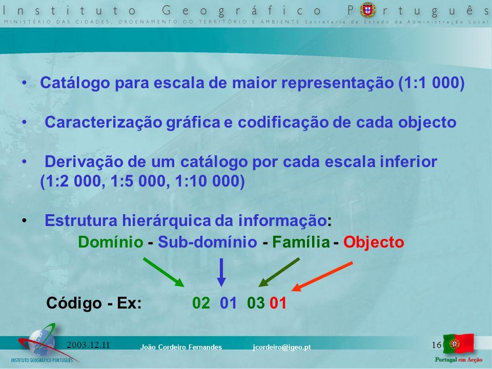 João Cordeiro Fernandes jcordeiro@igeo.pt 162003.12.11 Catálogo para escala de maior representação (1:1 000) Caracterização gráfica e codificação de c
