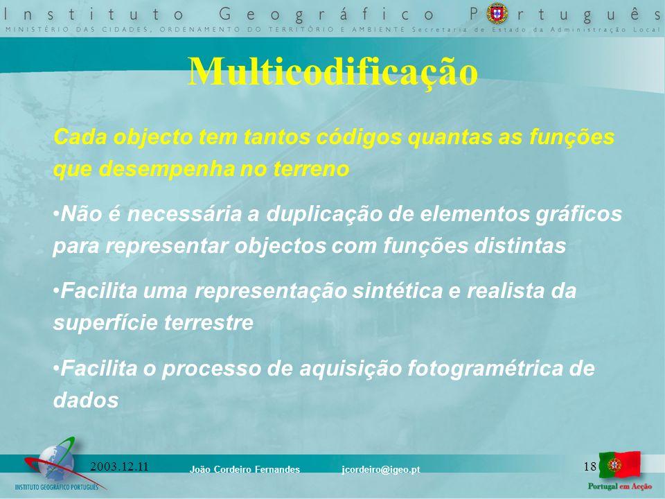 João Cordeiro Fernandes jcordeiro@igeo.pt 182003.12.11 Multicodificação Cada objecto tem tantos códigos quantas as funções que desempenha no terreno N