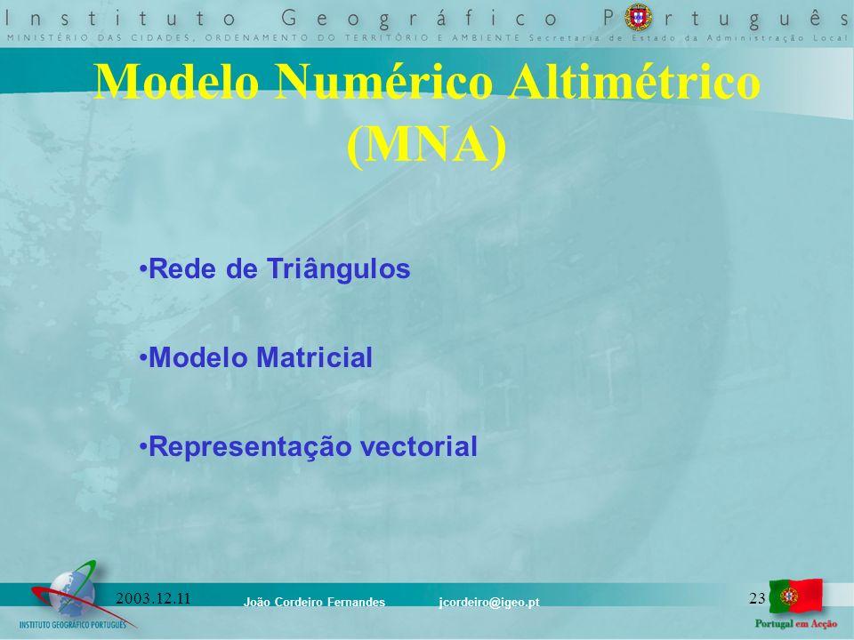 João Cordeiro Fernandes jcordeiro@igeo.pt 232003.12.11 Modelo Numérico Altimétrico (MNA) Rede de Triângulos Modelo Matricial Representação vectorial