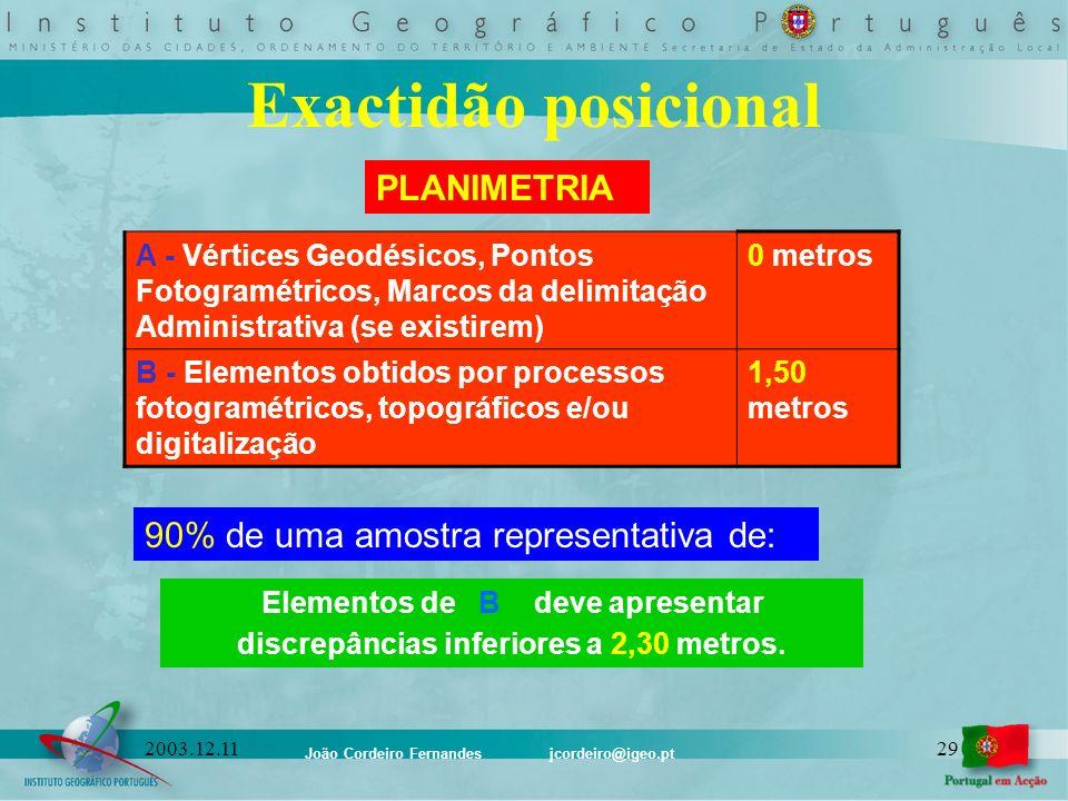 João Cordeiro Fernandes jcordeiro@igeo.pt 292003.12.11 Exactidão posicional A - Vértices Geodésicos, Pontos Fotogramétricos, Marcos da delimitação Adm