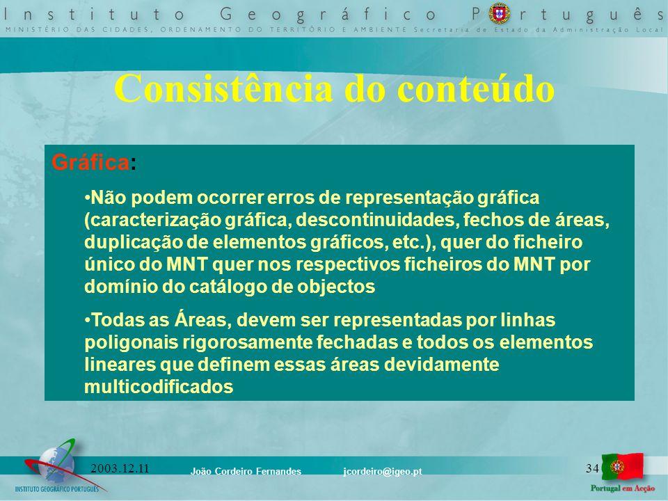 João Cordeiro Fernandes jcordeiro@igeo.pt 342003.12.11 Gráfica: Não podem ocorrer erros de representação gráfica (caracterização gráfica, descontinuid