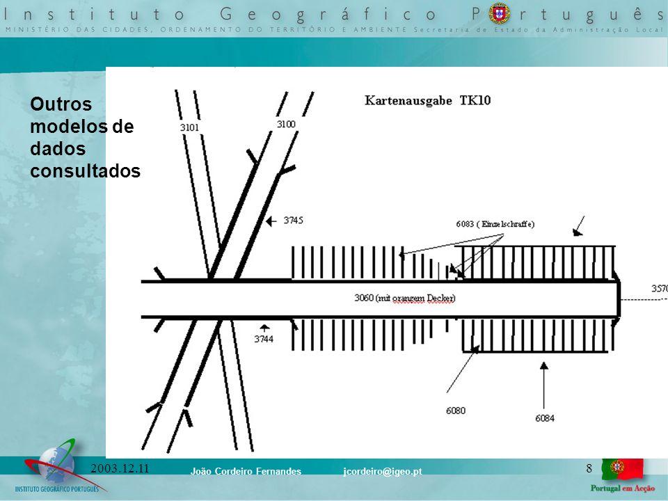 João Cordeiro Fernandes jcordeiro@igeo.pt 392003.12.11 Complementaridade com a SCN10k Possibilita o trabalho sobre uma imagem do Território (ortofotocartografia) ou sobre uma representação interpretada do Território (cartografia) com garantia de ajuste preciso dos dados