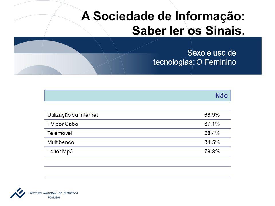 Não Utilização da Internet68.9% TV por Cabo67.1% Telemóvel28.4% Multibanco34.5% Leitor Mp378.8% Sexo e uso de tecnologias: O Feminino A Sociedade de Informação: Saber ler os Sinais.