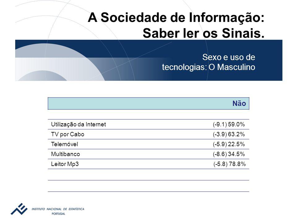 Não Utilização da Internet(-9.1) 59.0% TV por Cabo(-3.9) 63.2% Telemóvel(-5.9) 22.5% Multibanco(-8.6) 34.5% Leitor Mp3 (-5.8) 78.8% Sexo e uso de tecnologias: O Masculino A Sociedade de Informação: Saber ler os Sinais.