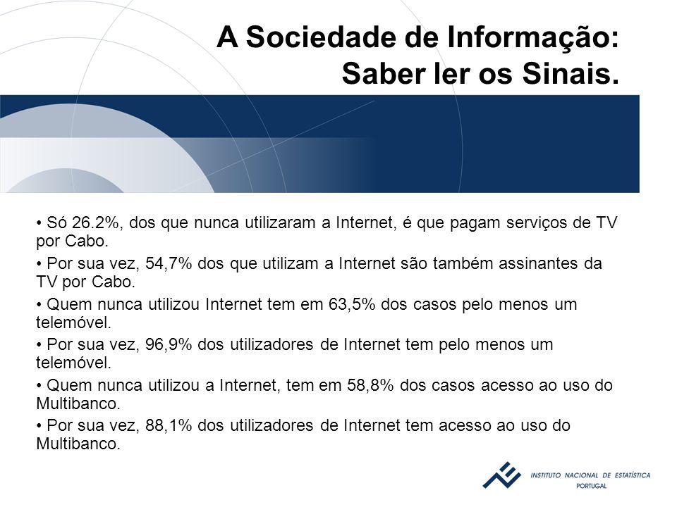 Só 26.2%, dos que nunca utilizaram a Internet, é que pagam serviços de TV por Cabo.