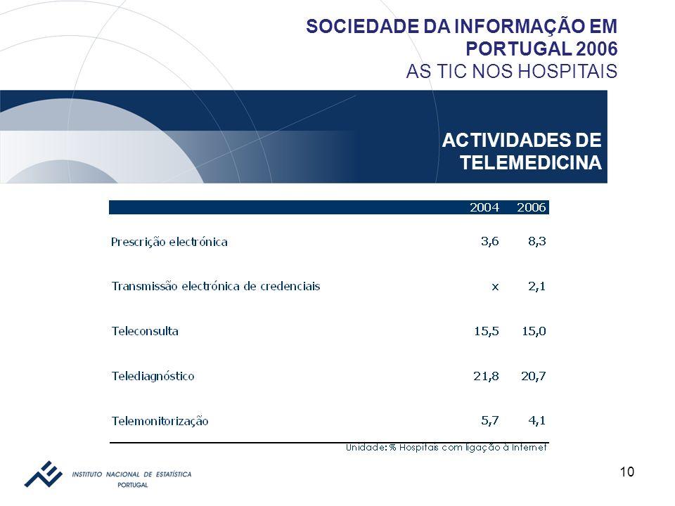 10 SOCIEDADE DA INFORMAÇÃO EM PORTUGAL 2006 AS TIC NOS HOSPITAIS ACTIVIDADES DE TELEMEDICINA