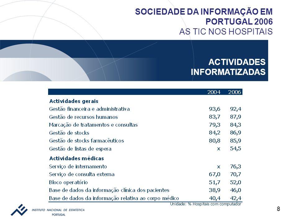 8 SOCIEDADE DA INFORMAÇÃO EM PORTUGAL 2006 AS TIC NOS HOSPITAIS ACTIVIDADES INFORMATIZADAS