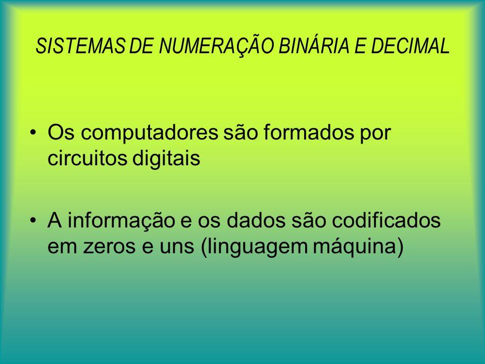 SISTEMAS DE NUMERAÇÃO BINÁRIA E DECIMAL Conversão de binário para decimal Começando a ler o número da direita para a esquerda: - Primeiro digito representa a potência de base 2 e expoente 0; - Segundo digito representa a potência de base 2 e expoente 1; - Terceiro digito representa a potência de base 2 e expoente 2; - n ésimo digito representa a potência de base 2 e expoente n-1; Somar as multiplicações parciais efectuadas entre o dígito e a potência a ele atribuída