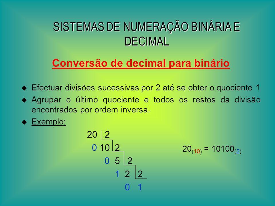 SISTEMAS DE NUMERAÇÃO BINÁRIA E DECIMAL 0 0 0 0 0 1 0 0 0 1 2 0 0 1 0 3 0 0 1 1 4 0 1 0 0 5 0 1 0 1 6 0 1 1 0 7 0 1 1 1 8 1 0 0 0 9 1 0 0 1 DECIMAL 0