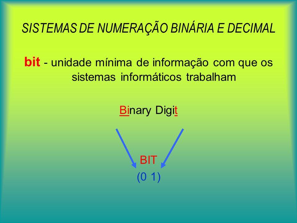SISTEMAS DE NUMERAÇÃO BINÁRIA E DECIMAL Conversão de binário para decimal Exemplo: 10100 (2) = 20 (10) 1 x 2 4 + 0 x 2 3 + 1 x 2 2 + 0 x 2 1 + 0 x 2 0 16 + 0 + 4 + 0 + 0 = 20 (10)