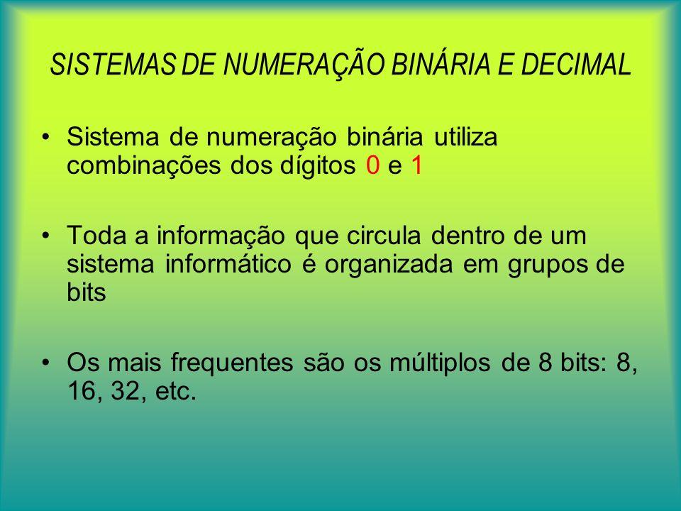SISTEMAS DE NUMERAÇÃO BINÁRIA E DECIMAL Sistema de numeração binária utiliza combinações dos dígitos 0 e 1 Toda a informação que circula dentro de um sistema informático é organizada em grupos de bits Os mais frequentes são os múltiplos de 8 bits: 8, 16, 32, etc.