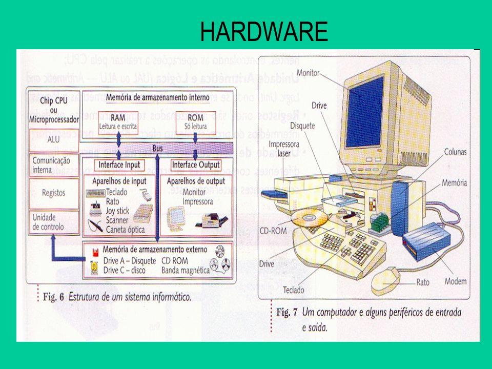 Memória Principal, central ou primária Mais próxima do processador (pouca capacidade de armazenamento).