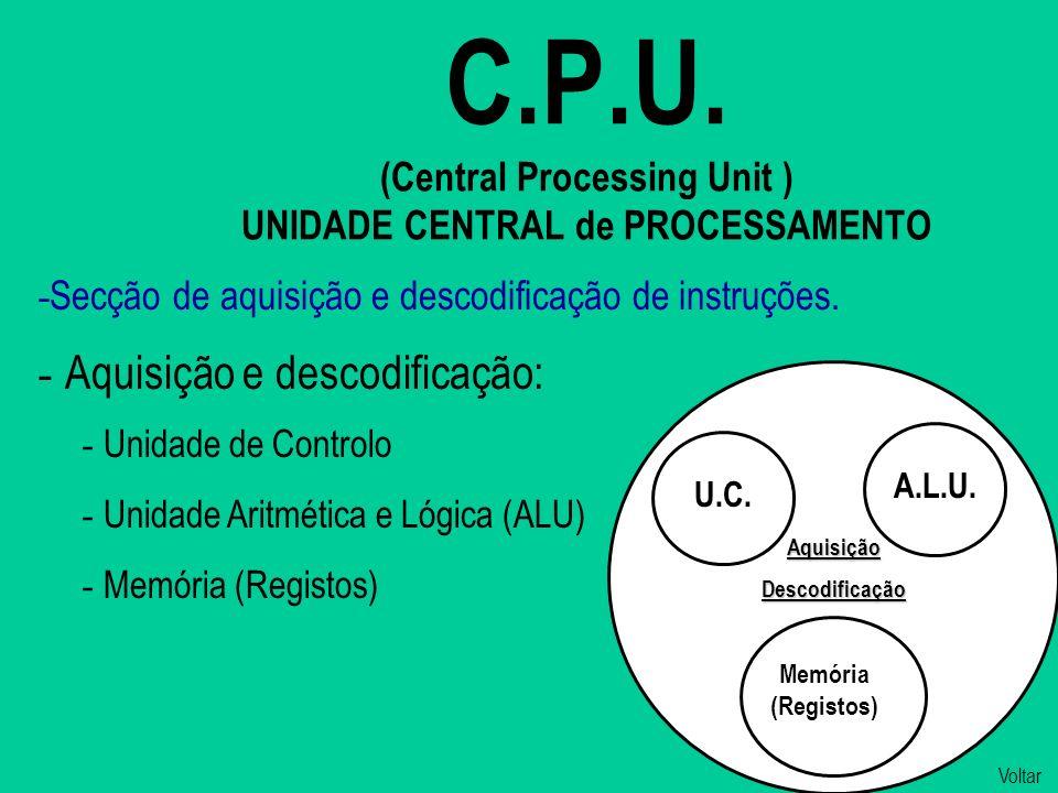 MEMÓRIA PRINCIPAL R.A.M.