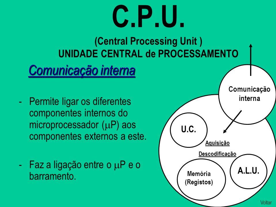 C.P.U.(Central Processing Unit ) UNIDADE CENTRAL de PROCESSAMENTO AquisiçãoDescodificação U.C.