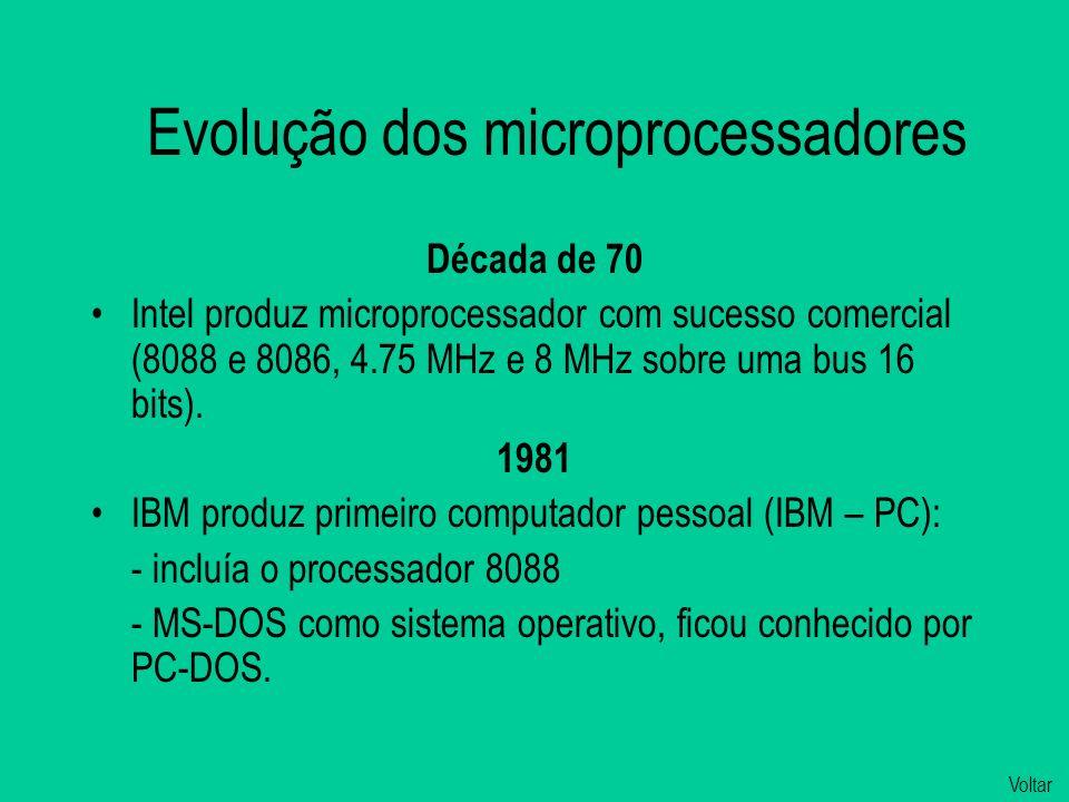 Evolução dos microprocessadores Década de 70 Intel produz microprocessador com sucesso comercial (8088 e 8086, 4.75 MHz e 8 MHz sobre uma bus 16 bits).