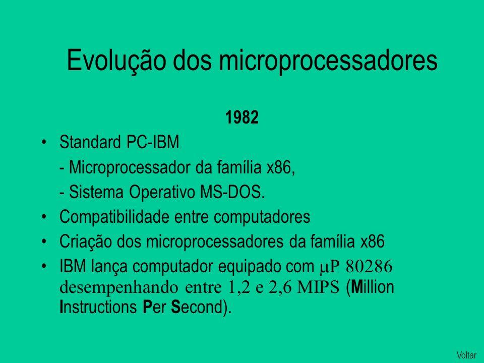 1982 Standard PC-IBM - Microprocessador da família x86, - Sistema Operativo MS-DOS.