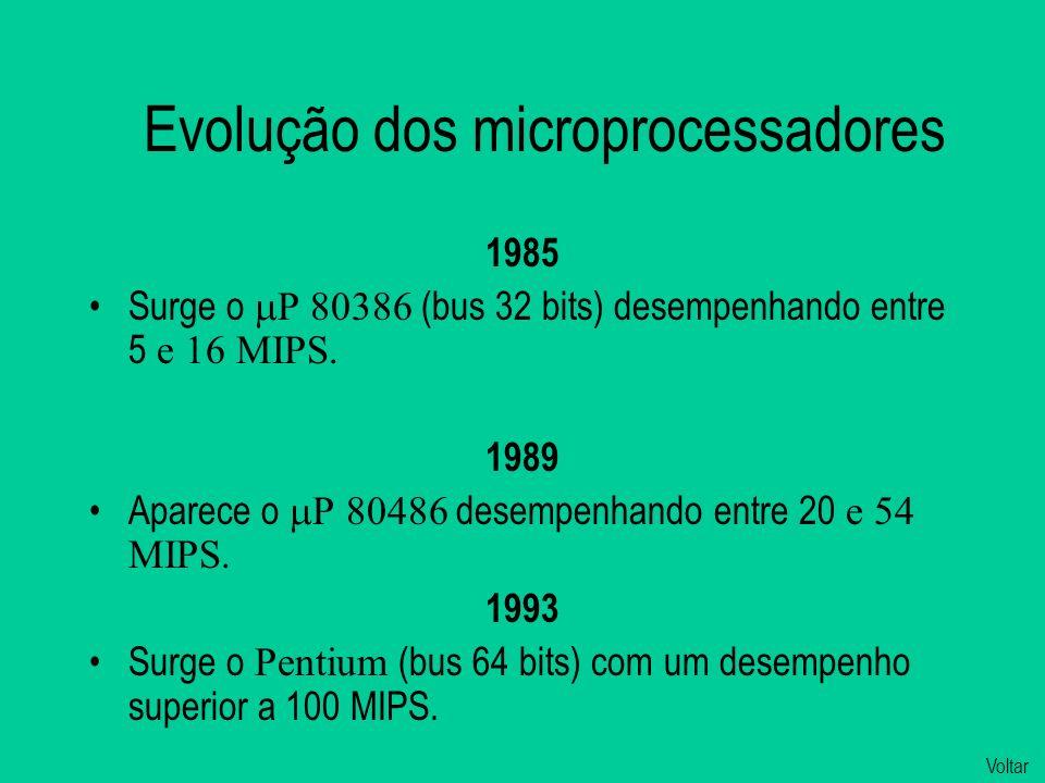 Evolução dos microprocessadores 1985 Surge o P 80386 (bus 32 bits) desempenhando entre 5 e 16 MIPS.