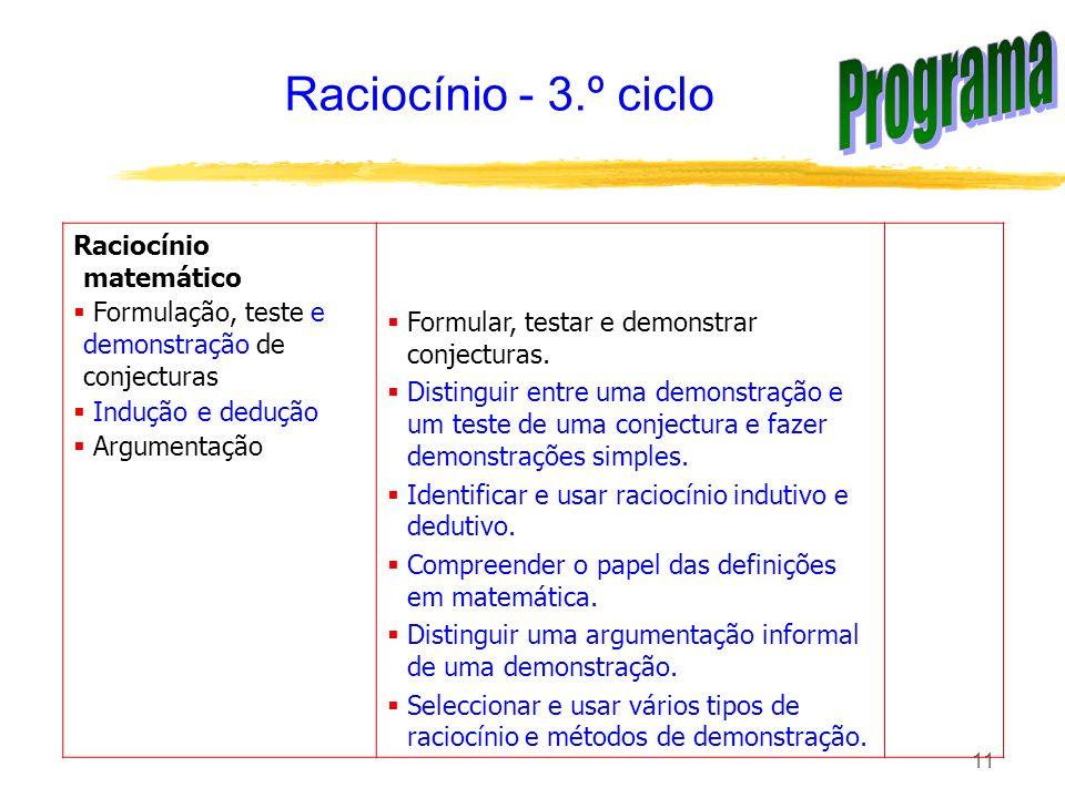 11 Raciocínio - 3.º ciclo Raciocínio matemático Formulação, teste e demonstração de conjecturas Indução e dedução Argumentação Formular, testar e demo
