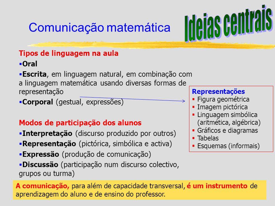 13 Comunicação matemática Tipos de linguagem na aula Oral Escrita, em linguagem natural, em combinação com a linguagem matemática usando diversas form
