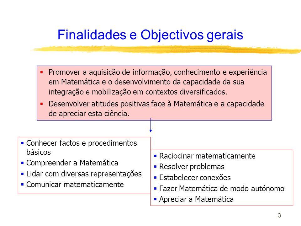 4 Números e operações Geometria e Medida Álgebra Organização e tratamento de dados Temas matemáticos e Capacidades transversais Resolução de problemas Raciocínio matemático Comunicação matemática