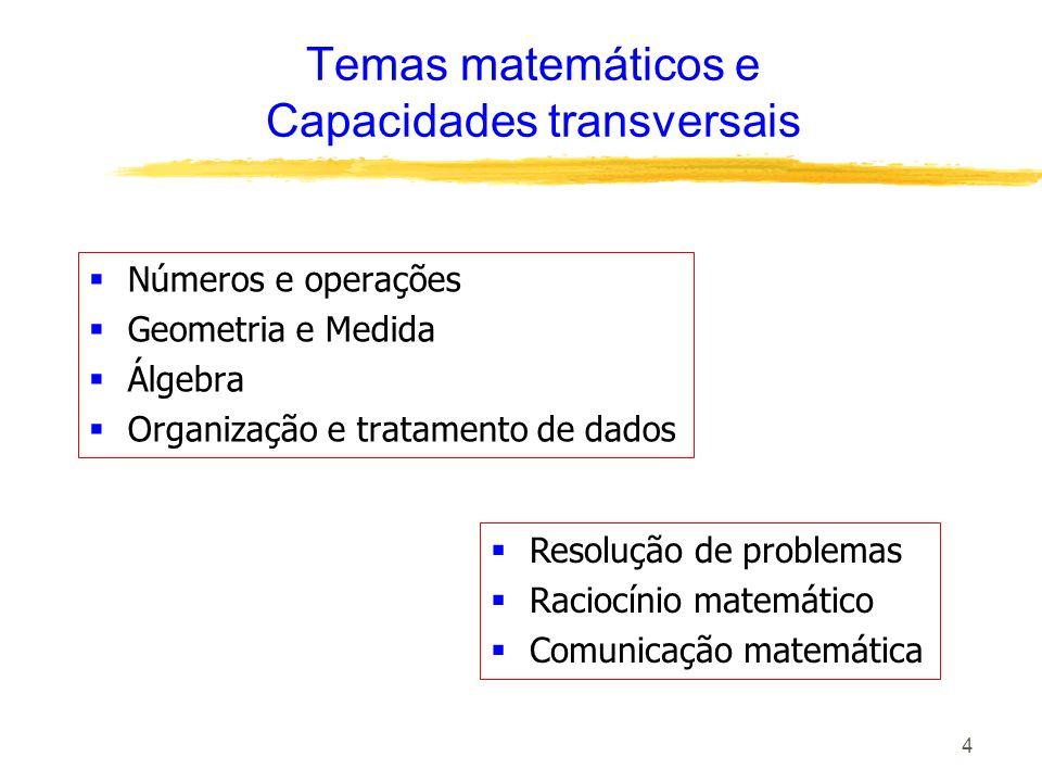 4 Números e operações Geometria e Medida Álgebra Organização e tratamento de dados Temas matemáticos e Capacidades transversais Resolução de problemas