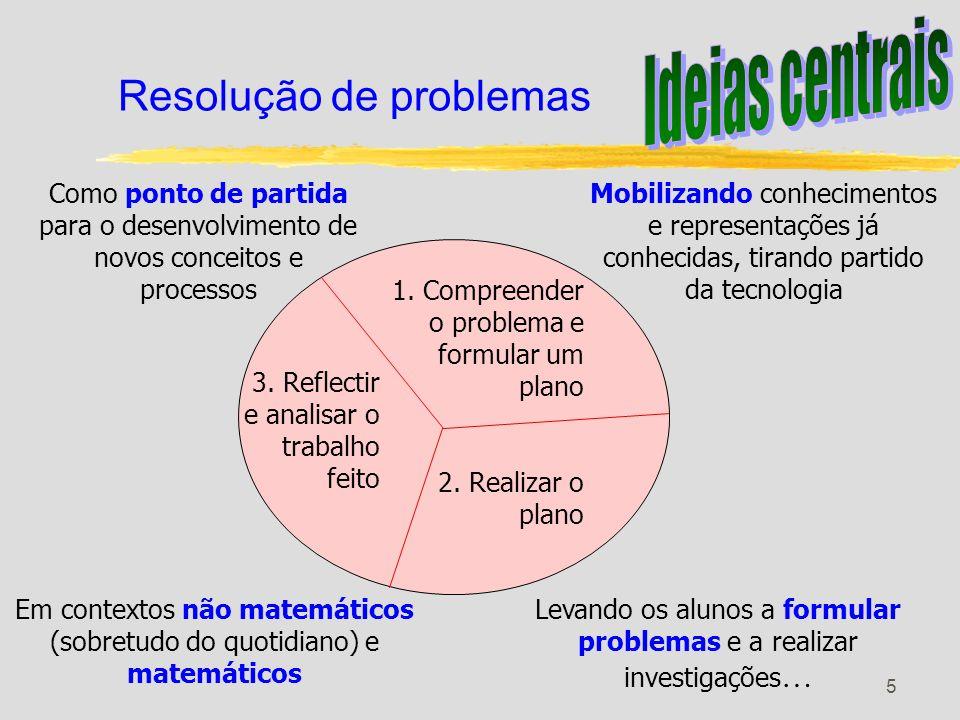 6 Estratégias de resolução de problemas Utilizar um esquema / diagrama / tabela / gráfico Criar um modelo representado por uma ou mais operações matemáticas, equações ou outras relações matemáticas Trabalhar do fim para o princípio Simular / Simplificar o problema Por tentativa e erro Descobrir uma regularidade / regra Organizar uma sequência de passos Desdobrar um problema complexo em questões mais simples Explorar conexões matemáticas para obter múltiplas perspectivas de um problema Criar um problema equivalente Procurar um problema análogo mas mais simples Explorar casos particulares Resolver o problema admitindo que se conhece uma solução