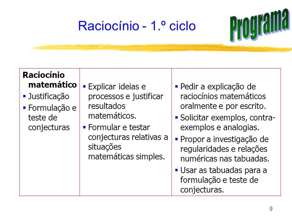 10 Raciocínio - 2.º ciclo Raciocínio matemático Justificação Argumentação Formulação e teste de conjecturas Explicar ideias e processos e justificar resultados matemáticos, recorrendo a exemplos e contra- exemplos e à análise exaustiva de casos.