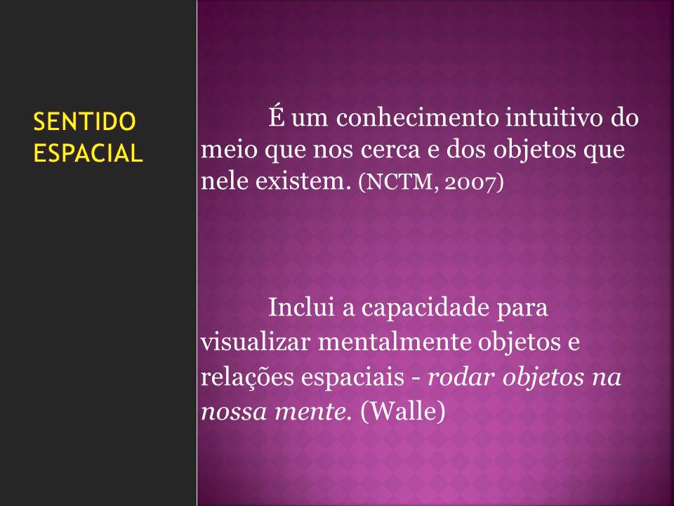 É um conhecimento intuitivo do meio que nos cerca e dos objetos que nele existem. (NCTM, 2007) Inclui a capacidade para visualizar mentalmente objetos
