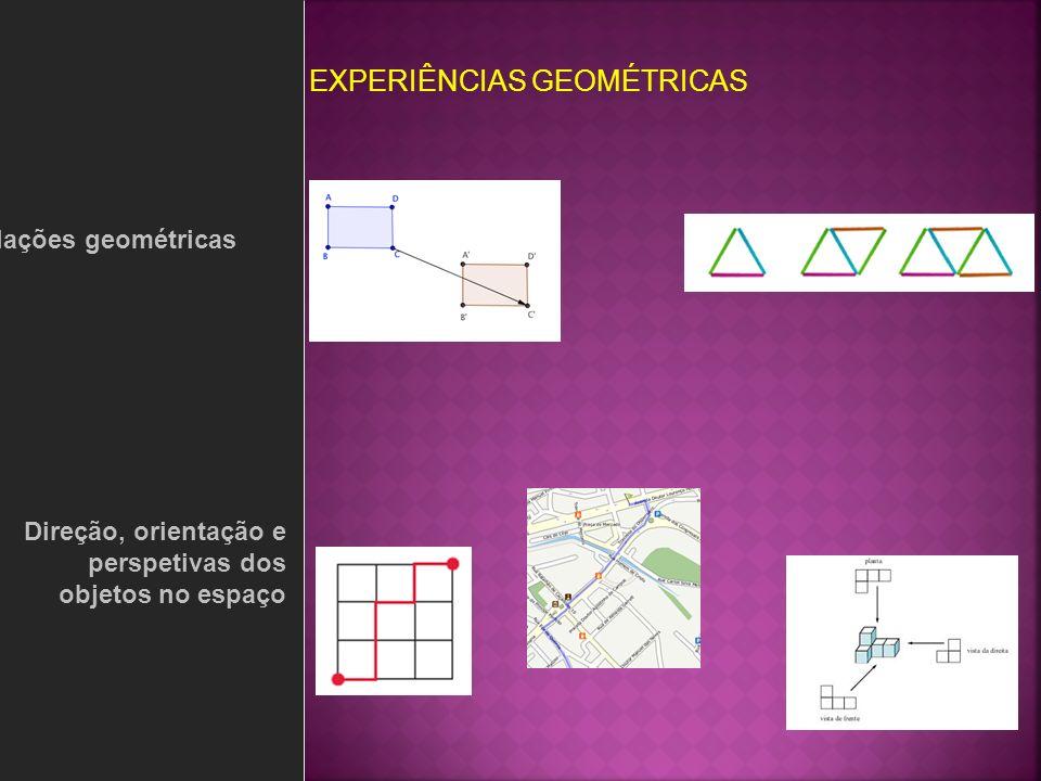 Relações geométricas Direção, orientação e perspetivas dos objetos no espaço EXPERIÊNCIAS GEOMÉTRICAS