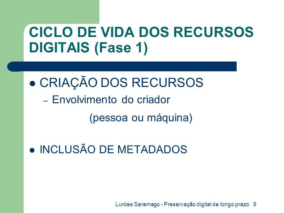 Lurdes Saramago - Preservação digital de longo prazo 5 CICLO DE VIDA DOS RECURSOS DIGITAIS (Fase 1) CRIAÇÃO DOS RECURSOS – Envolvimento do criador (pessoa ou máquina) INCLUSÃO DE METADADOS