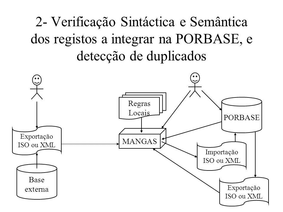 2- Verificação Sintáctica e Semântica dos registos a integrar na PORBASE, e detecção de duplicados Exportação ISO ou XML Base externa MANGAS Regras Lo