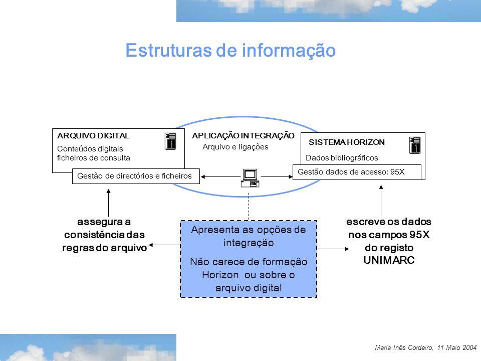 Maria Inês Cordeiro, 11 Maio 2004 APLICAÇÃO INTEGRAÇÃO Arquivo e ligações ARQUIVO DIGITAL Conteúdos digitais ficheiros de consulta SISTEMA HORIZON Dados bibliográficos Gestão de directórios e ficheiros Gestão dados de acesso: 95X Apresenta as opções de integração Não carece de formação Horizon ou sobre o arquivo digital assegura a consistência das regras do arquivo escreve os dados nos campos 95X do registo UNIMARC Estruturas de informação