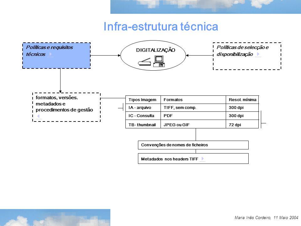 Maria Inês Cordeiro, 11 Maio 2004 Infra-estrutura técnica Políticas e requisitos técnicos DIGITALIZAÇÃO Políticas de selecção e disponibilização formatos, versões.