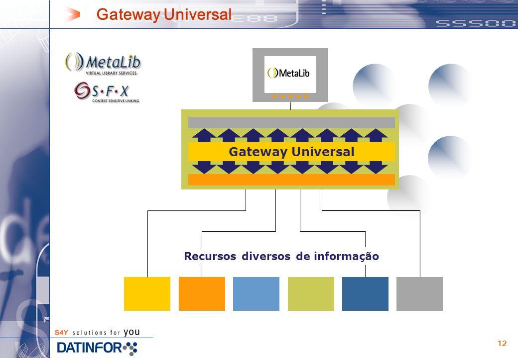 12 Gateway Universal Recursos diversos de informação Gateway Universal