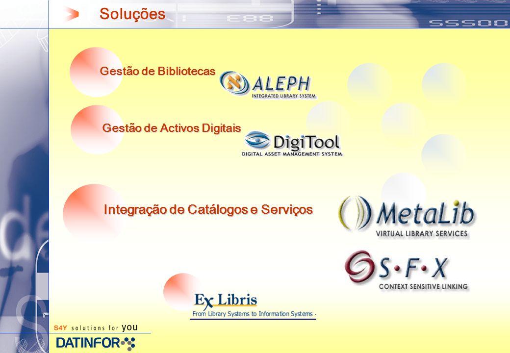 20 Soluções Gestão de Bibliotecas Integração de Catálogos e Serviços Gestão de Activos Digitais